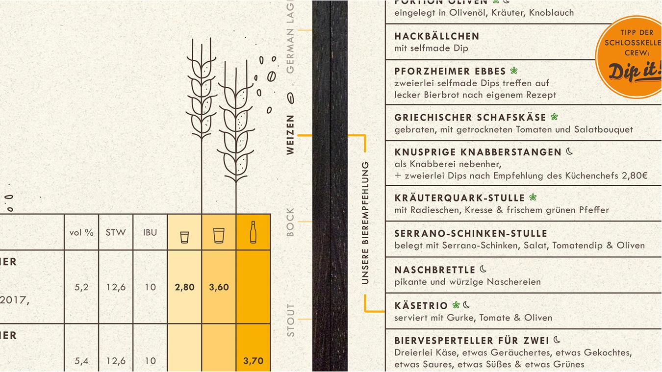 2DMBO-Studio-für-Gestaltung-Pforzheim-Schlosskeller-Pforzheim-corporate-design